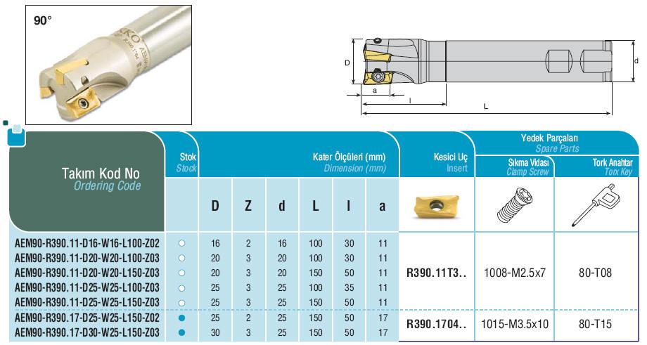 AKKO Schaftfräser für WSP Typ SANDVIK R390-11T3..D=20mm